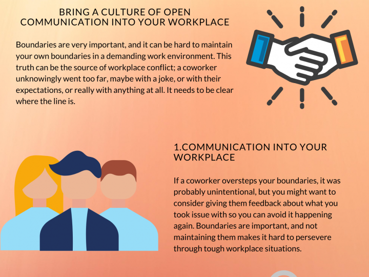 2020 Infographic by Marcus J Debaise How to Deal with Interpersonal Conflict at Work