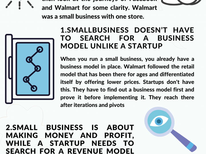 2020 Infographic by Jared Jeffery Davis: Reasons why you can't call your startup a small business
