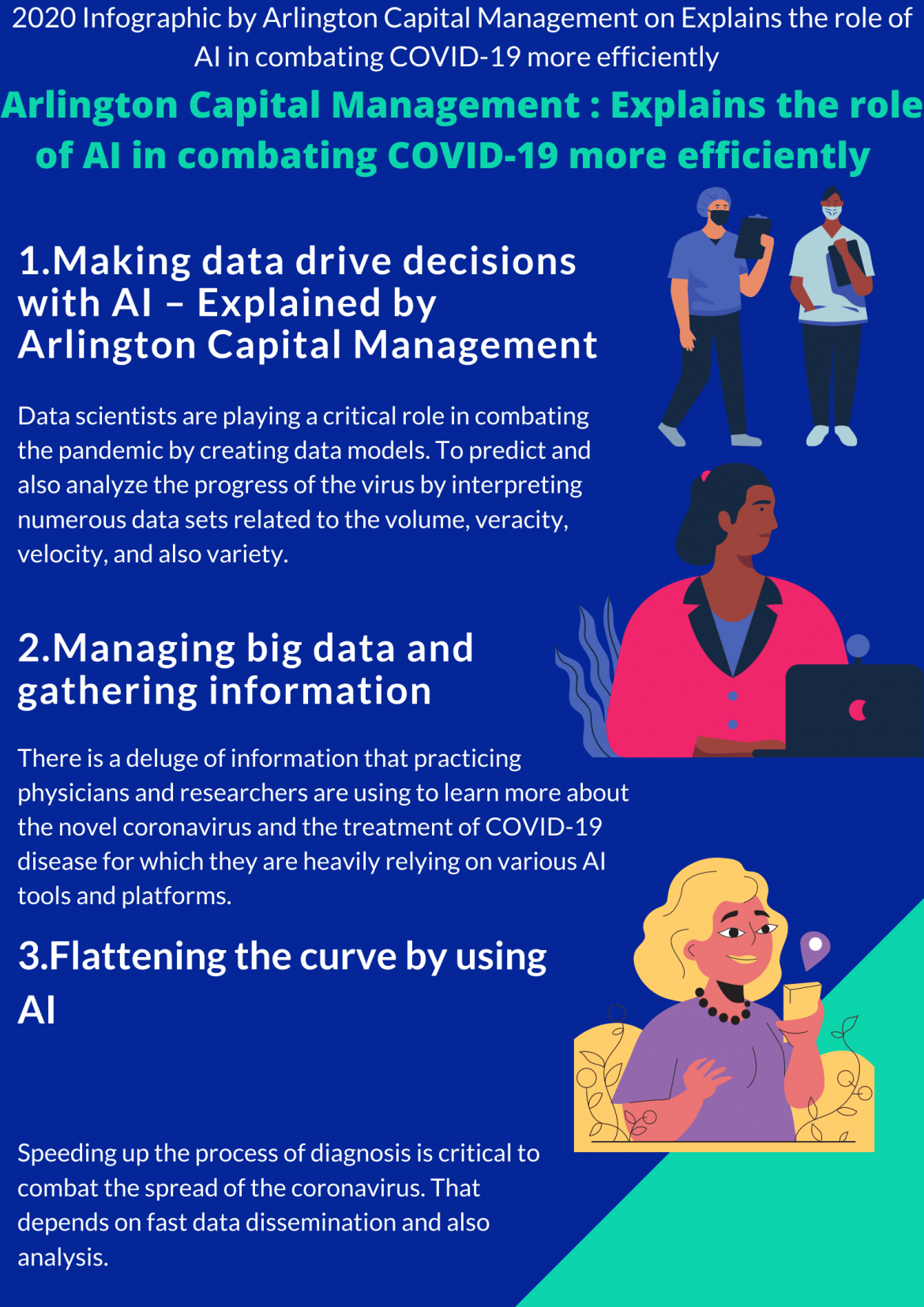 Arlington Capital Management