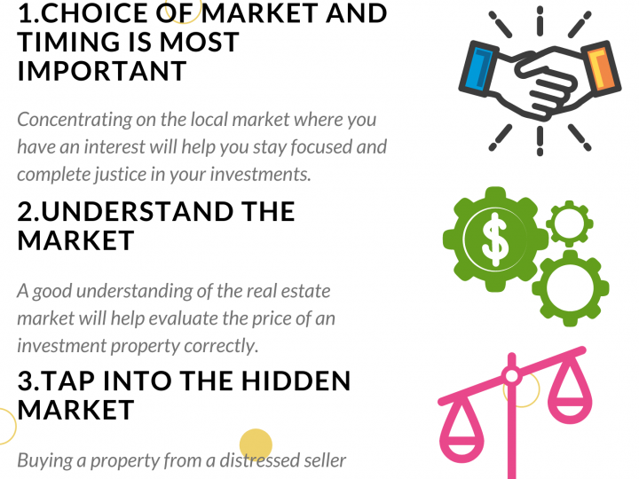 2020 Infographic by EJ Dalius on Tips from EJ Dalius that can drive real estate investors toward success