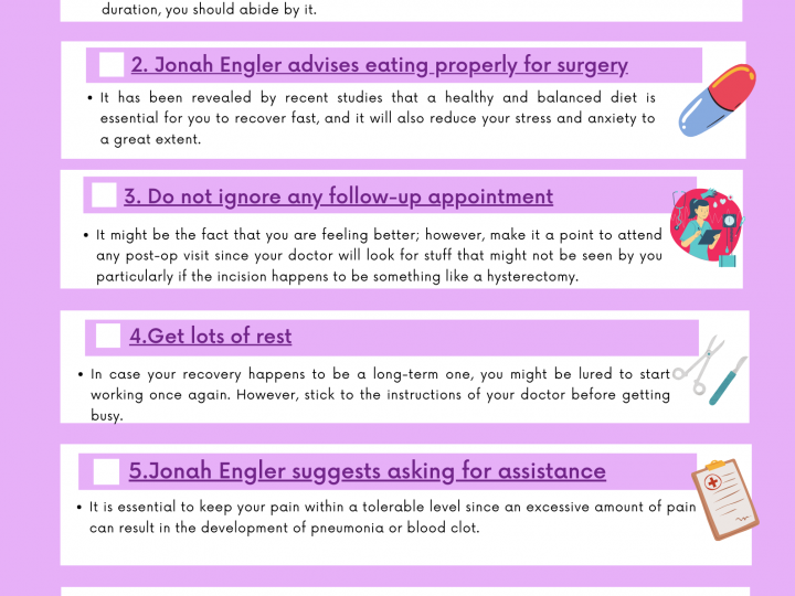 2020 Infographic by Jonah Engler on Jonah Engler's Wellness Tips for Recovering After a Major Surgery