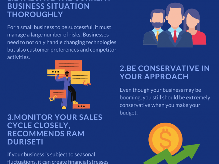 2020 Infographic by Ram Duriseti on What Small Business Owners Should Do for Making Successful Budgets – The Ram Duriseti Advisory